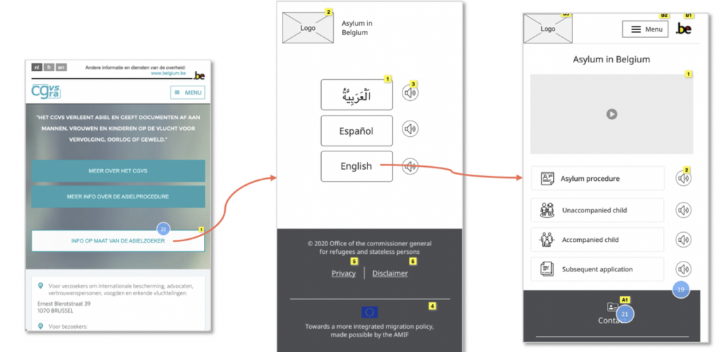 Annotated wireframes for the CGRS subsite.