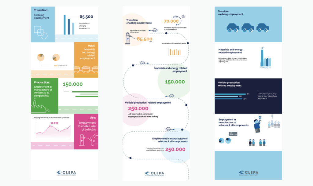 Different design proposals for dashboards
